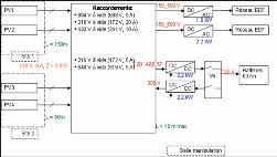 Synoptique panneaux Photo-Voltaïques(2)