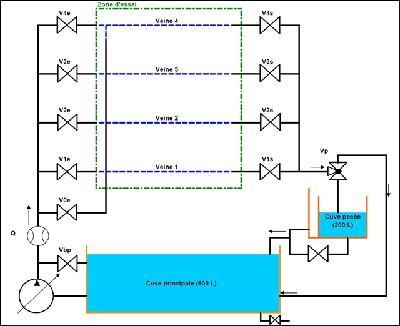 DébitVisu - diagramme hydraulique